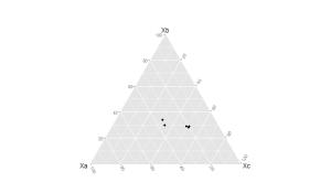 A Simple Ternary Diagram