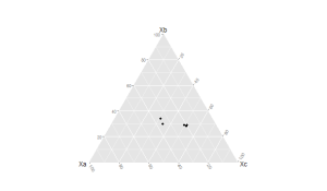 A Simple Ternary Diagram