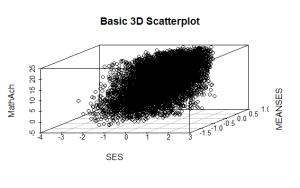 R Tutorial: Visualizing Multivariate Relationships in Large Datasets