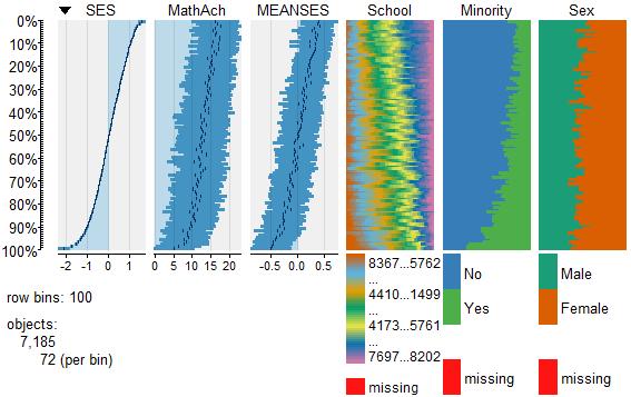R Tutorial: Visualizing Multivariate Relationships in Large